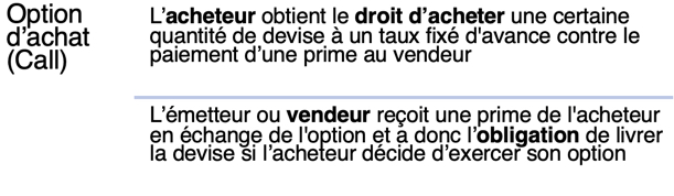 Option d'achat call