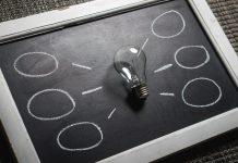 plan de communication performant pour votre entreprise