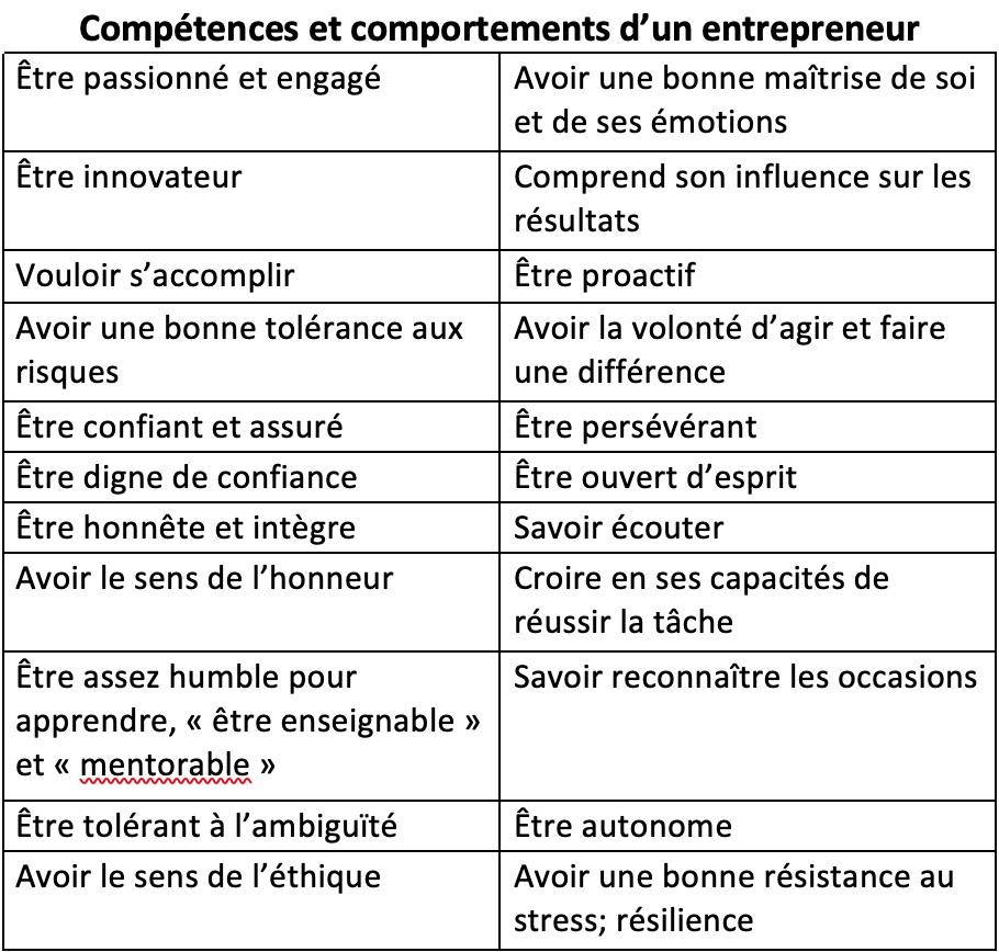 Compétences, comportements, entrepreneur