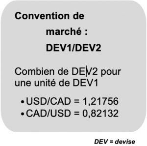 convention de marché